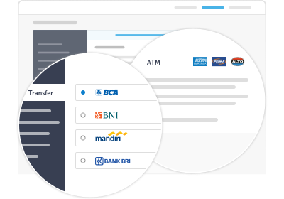 Transfer is for BCA, BNI, BRI or Mandiri. ATM is for other banks in Bersama, Prima or Alto networks.